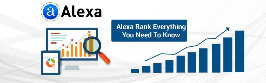 افزایش رتبه الکسا,الکسا چه عواملی را در رتبهبندی خود لحاظ میکند,رتبه الکسا چیست